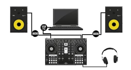 DJ SETUP WITH DJ CONTROLLER