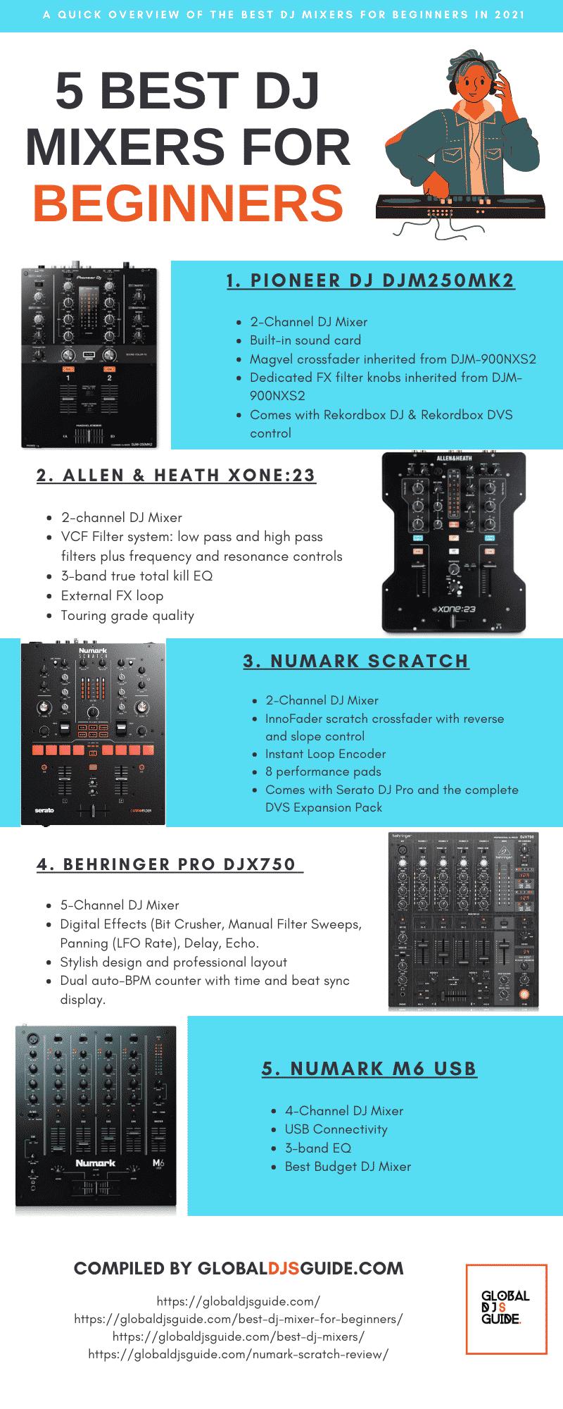 best dj mixer for beginners - infograhic-3