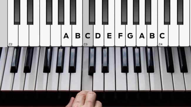 midi keyboard map to daw