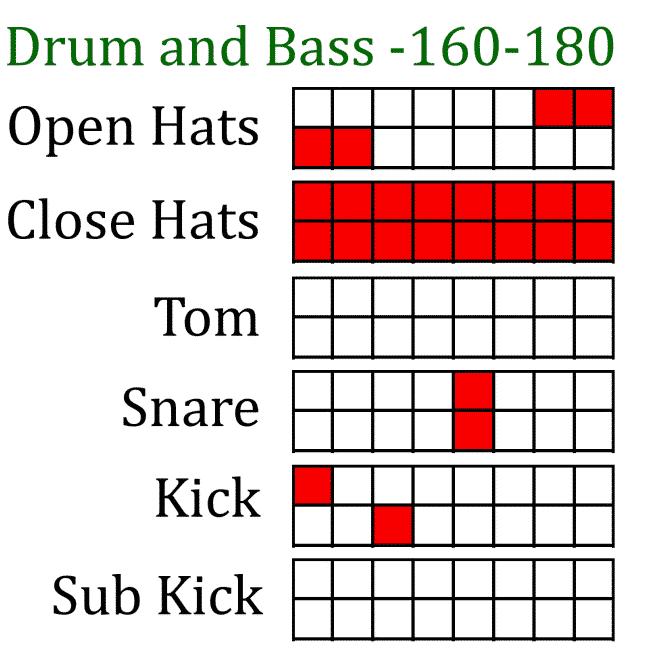 Drum & bass cheat sheet