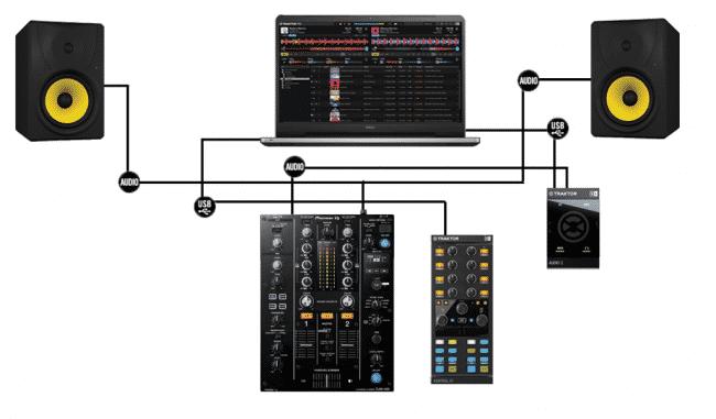 DJ-SETUP-traktor-controller-and-DJ-mixer
