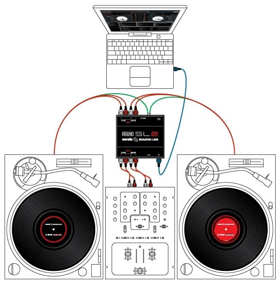 how to connect a digital vinyl system
