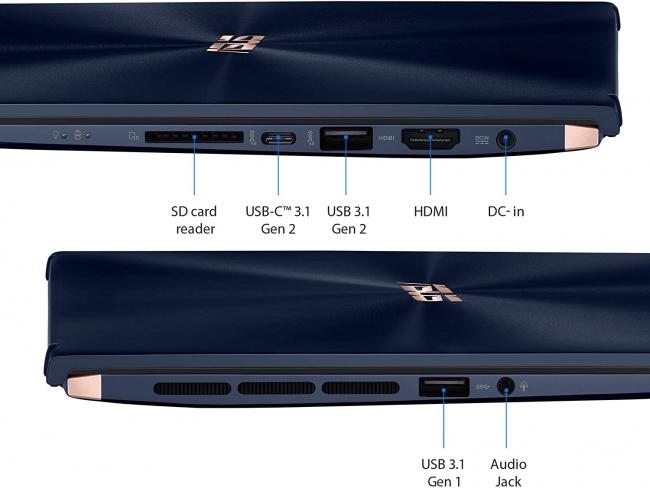 Asus ZenBook 15 Ultra-Slim Laptop ports