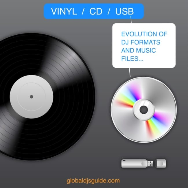 vinyl , cd, mp3. evolution of dj formats infographic