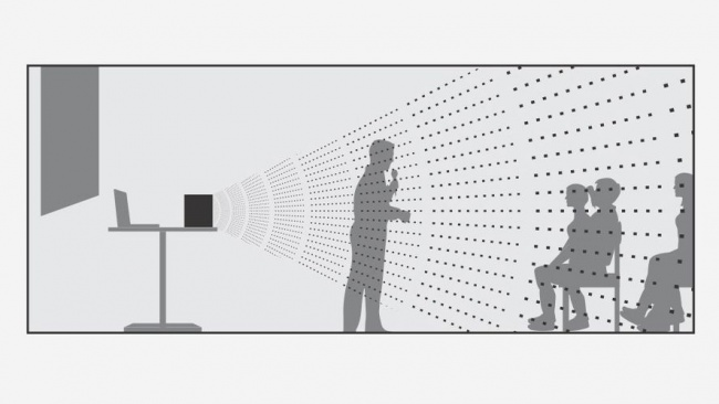 diagramm bose s1 sound