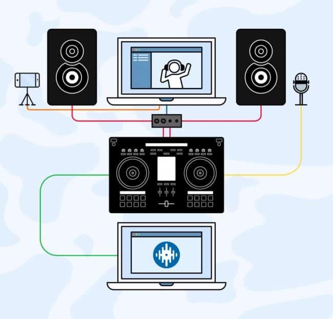 how to livestream your dj sets infograhic
